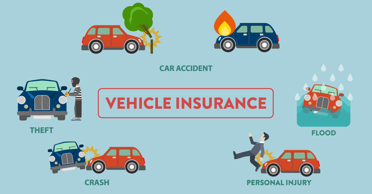 Image result for benefits of car insurance